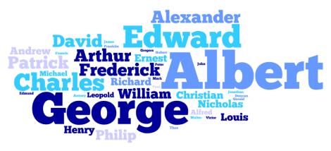 Royal Boys Names